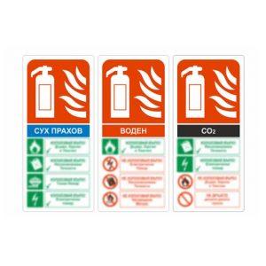 табели за пожарогасител